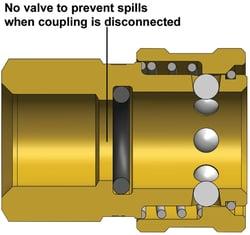 E-Series-coupling-cutaway