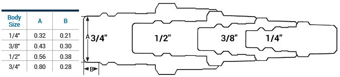DF-series-pneumatic-profile