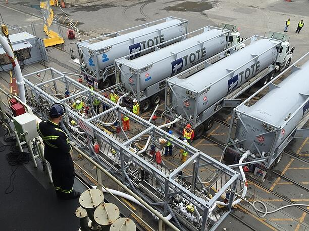 LNG Transfer from Truck to Skid to Ship (2) - blog.jpg