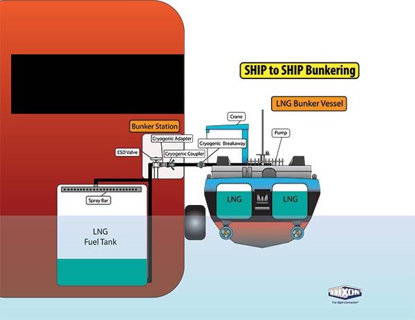 ship to ship LNG illustration.jpg