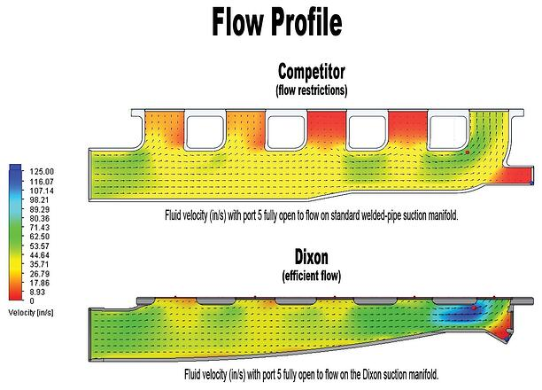 flow analysis.jpg