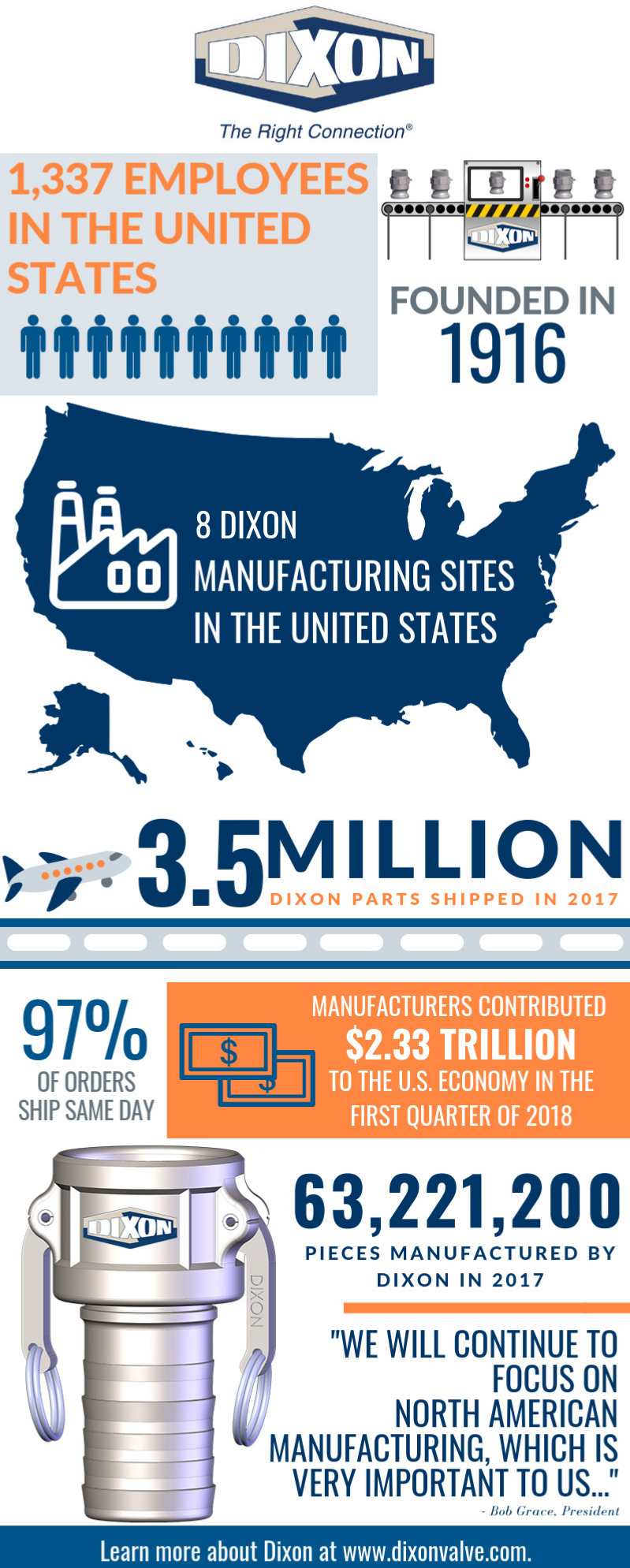 Dixon Facts Infographic